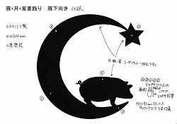 175:豚+月+星下向き妻飾り